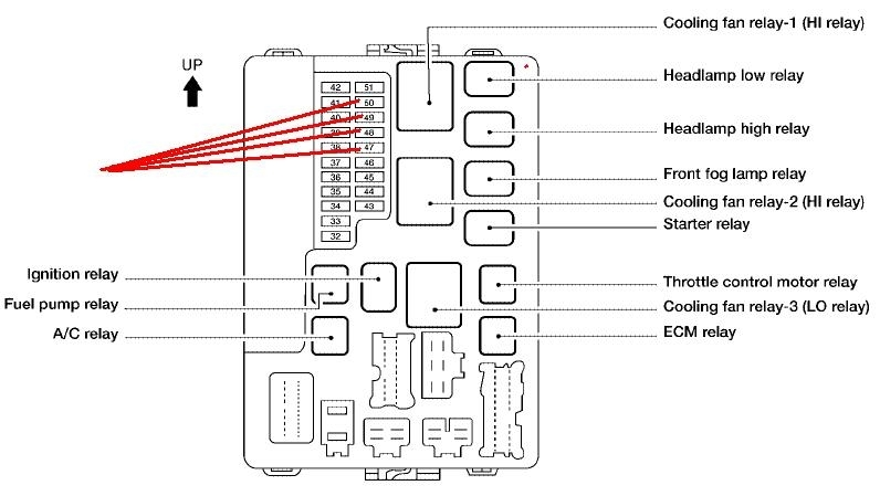 2004 nissan armada fuse panel diagram
