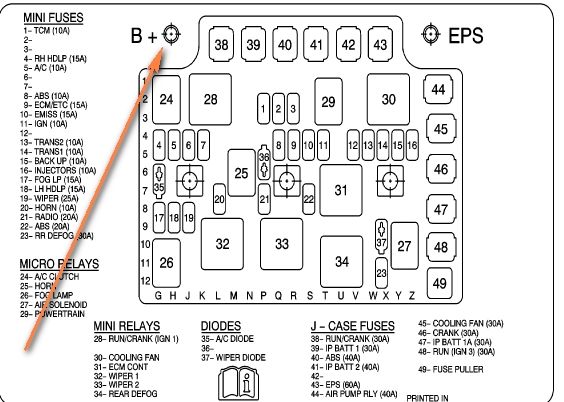2006 Saturn Ion Fuse Box : 24 Wiring Diagram Images