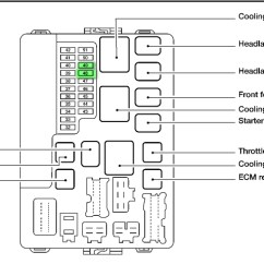 2004 Nissan Frontier Wiring Diagram 5 1 Rotation 2003 Altima Fuse Box | And