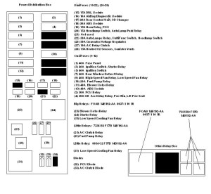 2007 Ford Taurus Fuse Box Diagram | Fuse Box And Wiring