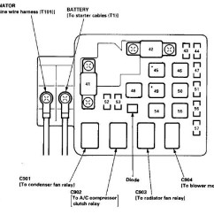 95 Honda Civic Headlight Wiring Diagram Speaker Crossover 2012 Fuse Box | And