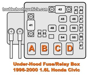 2000 Civic Si Fuse Box Diagram | Fuse Box And Wiring Diagram
