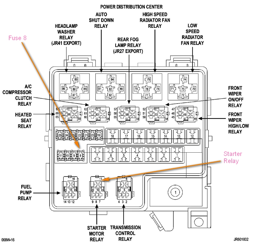 2001 Dodge Stratus Junction Block Fuse Box Diagram 2001
