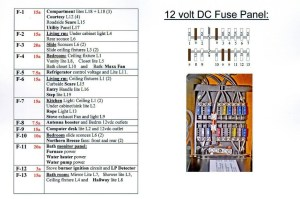 Freightliner M2 Fuse Box Location | Fuse Box And Wiring Diagram