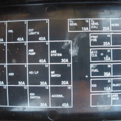 2007 Jeep Commander Fuse Box Diagram Ixl Tastic Switch Wiring 2008 Wrangler Location | And