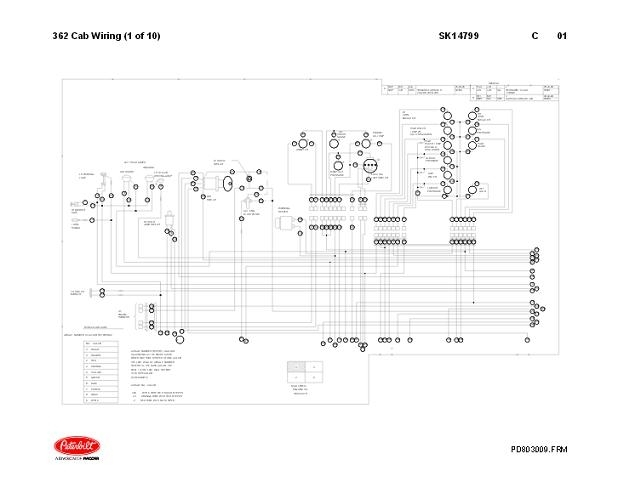 similiar radio diagram peterbilt keywords for peterbilt 387 fuse box diagram?resize=624%2C482&ssl=1 1998 international 9400 wiring diagram 1998 international 4700 1998 international 9200 wiring diagram at alyssarenee.co