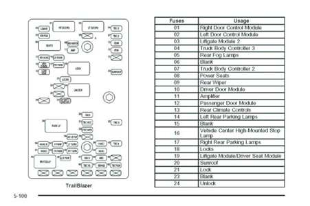 home speaker wiring diagram 66 mustang solved: 2004 trailblazer fuse box picture - fixya intended for | ...