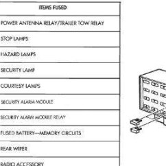 1995 Jeep Grand Cherokee Laredo Wiring Diagram Castle With Labels 1994 Fuse Box | And