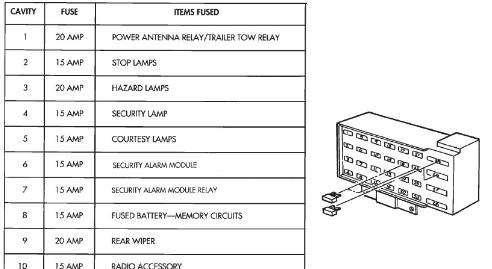 1995 jeep cherokee radio wiring diagram hvac symbols grand laredo fuse box | and