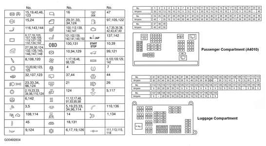 bmw e92 radio wiring diagram mercedes w211 diagrams solved: need the for 2008 x6 35 ix - fixya regarding fuse box ...
