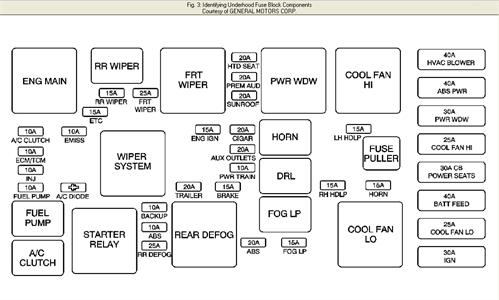 2012 Focus Fuse Box 2012 Focus Wheel Cover Wiring Diagram
