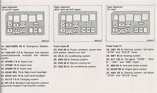 2001 Toyota Corolla Fuse Box Layout : 35 Wiring Diagram