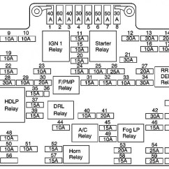 Best Automotive Wiring Diagrams Electrical Diagram In House Suburban Fuse Box. Suburban. Pertaining To 2005 Box ...