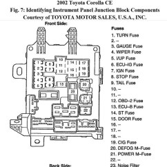 2005 Ford Taurus Ignition Wiring Diagram Rv Battery Disconnect Switch Toyota Corolla 2001 Fuse Box | And