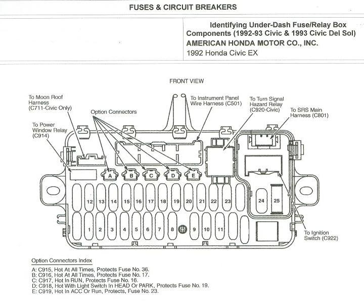 94 civic interior fuse box diagram