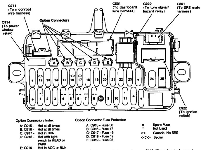 30 98 Honda Civic Fuse Box Diagram