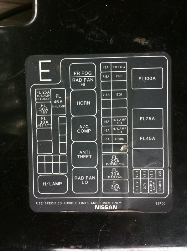s14 wiring diagram 1997 ford expedition radio fuse box browse data