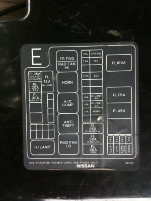 S15 Fuse Box Diagram | Fuse Box And Wiring Diagram