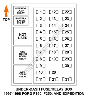 1997 Ford F150 Fuse Box Diagram Under Dash | Fuse Box And
