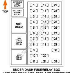 2000 Ford Expedition Xlt Fuse Box Diagram Vw Golf Mk2 Central Locking Wiring 1998 F150 | And