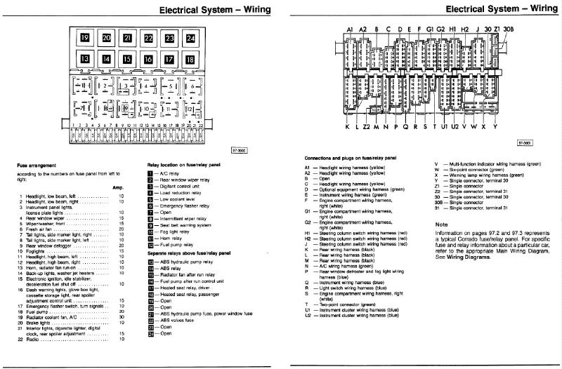 tiguan fuse diagram vw tiguan fuse box - auto electrical wiring diagram 2011 vw tiguan fuse diagram