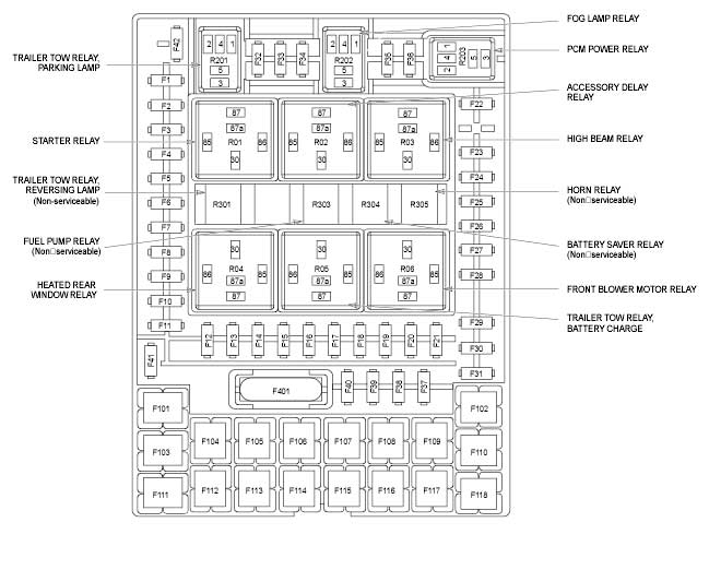 74 F350 Wiring Diagram Ford F 350 Engine Diagram Wiring