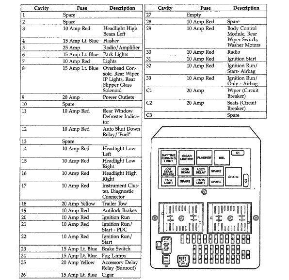 1996 Jeep Grand Cherokee Limited Fuse Box Diagram