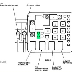 Fuse Diagram For 1993 Honda Civic Ignition System Wiring 2008 Box | And