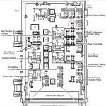 Similiar 2008 Chrysler Town And Country Fuse Diagram