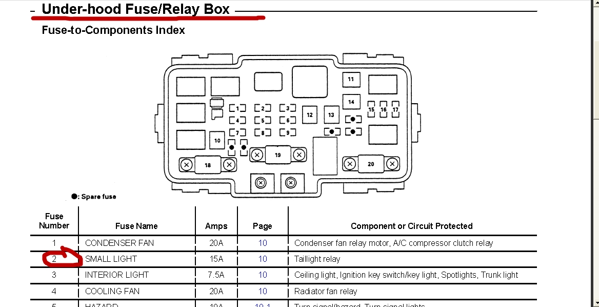 05 Honda Element Fuse Box Diagram. Honda. Auto Fuse Box