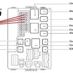 2007 Nissan 350z Stereo Wiring Diagram Land Cruiser 100 2005 Altima Fuse Box | And