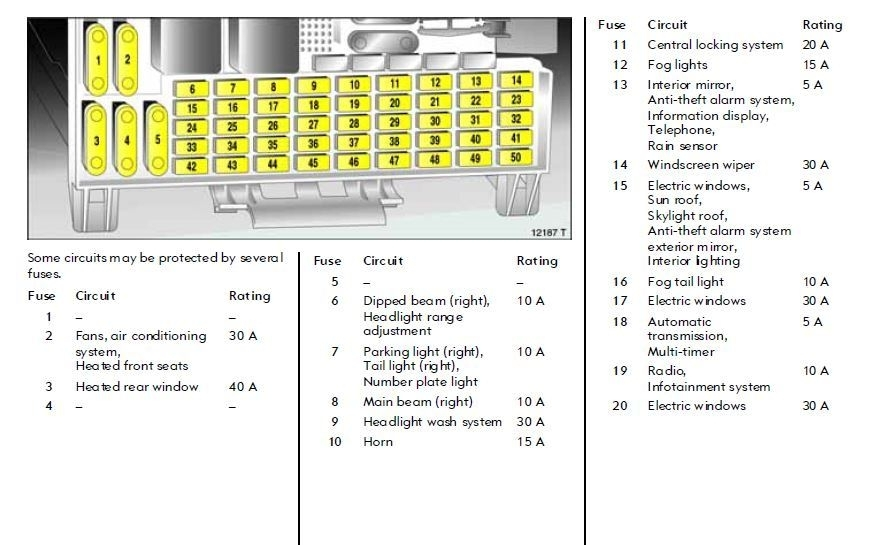Hd wallpapers wiring diagram for vauxhall zafira towbar get free high quality hd wallpapers wiring diagram for vauxhall zafira towbar asfbconference2016 Images