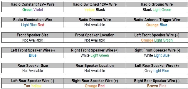 03 ford ranger lights wiring diagram on 03pdf images wiring intended for 1998 ford ranger radio wiring diagram?resize\=640%2C304\&ssl\=1 1990 ford ranger stereo wiring diagram wiring diagram simonand 1998 ford ranger radio wiring diagram at crackthecode.co