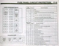 95 Ford Explorer Wiring Diagram | Fuse Box And Wiring Diagram