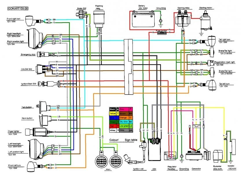 taotao 110cc atv mods 220 volt outlet wiring diagram chinese | fuse box and