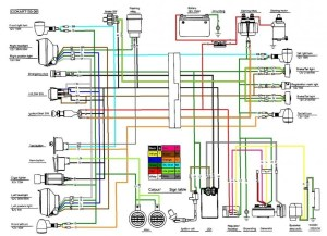 110Cc Chinese Atv Wiring Diagram | Fuse Box And Wiring Diagram