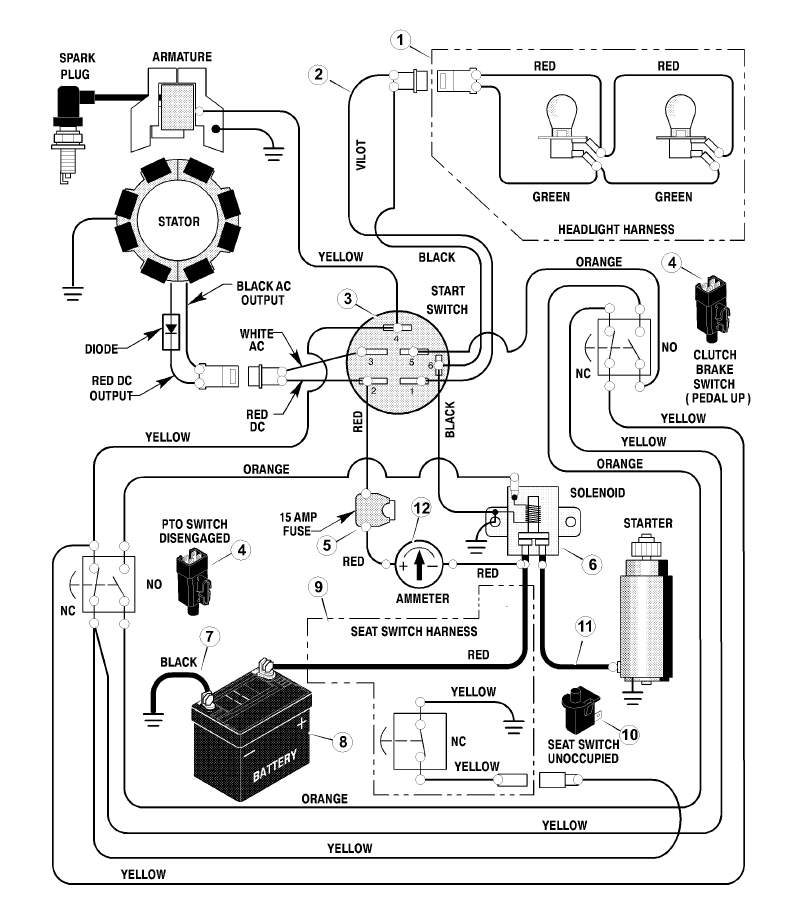 16 Hp Briggs And Stratton Opposed Twin Wiring Diagram