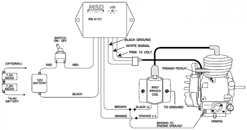 briggs stratton wiring diagram pto