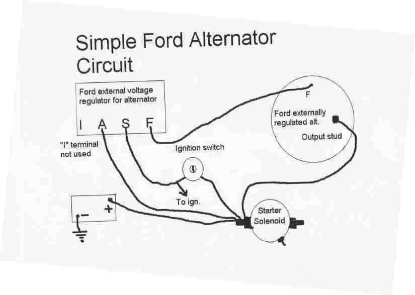 Dodge Wiring Diagrams Diagram. Dodge. Auto Wiring Diagram
