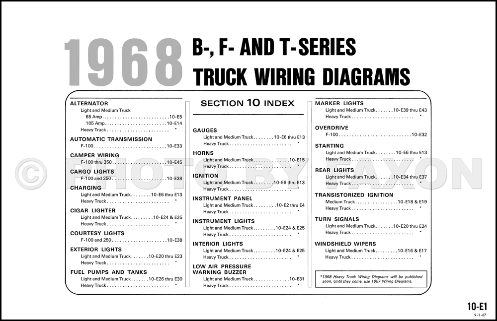 1968 Ford B, F And T Series Wiring Diagram Original 100