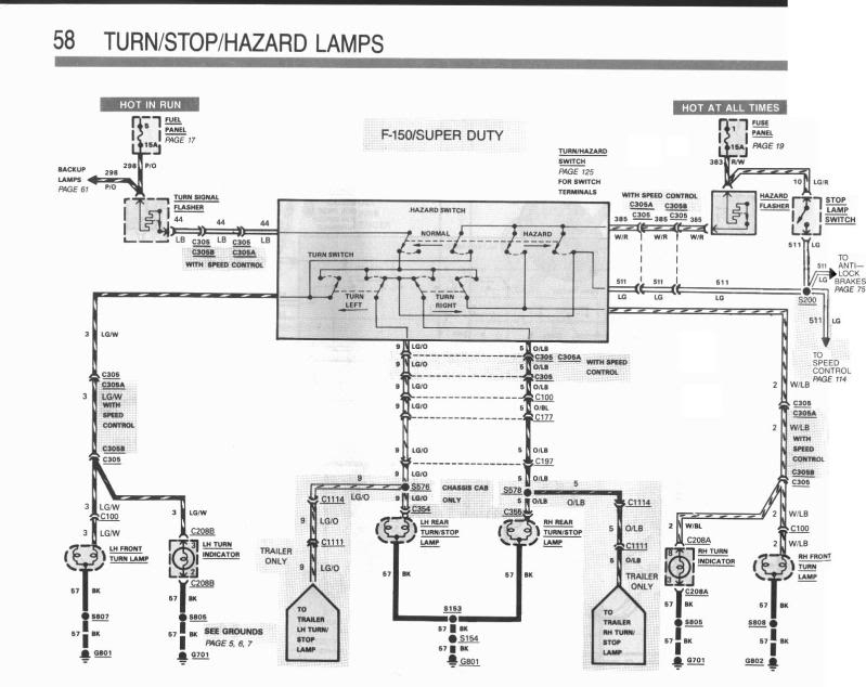 93 ford ranger radio wiring diagram for trailers 7 pin 1995 | fuse box and