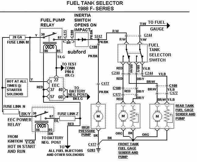 1989 Ford F 250 Wiring Diagram. Ford. Circuit Wiring