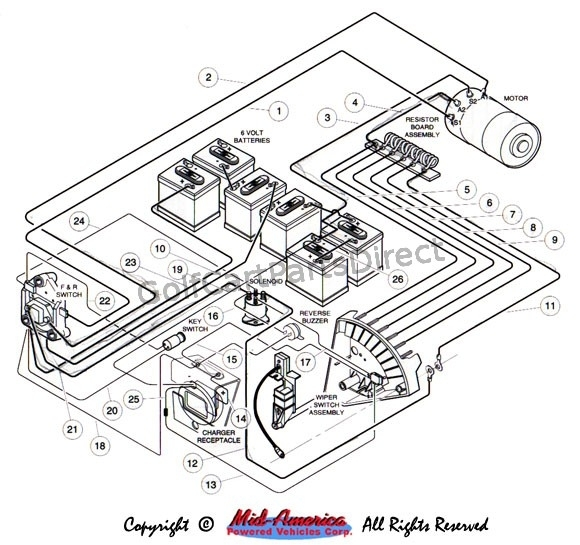 1992 1996 club car ds gas or electric club car parts accessories throughout 93 club car wiring diagram 1992 club car wiring diagram 1990 club car wiring diagram at bakdesigns.co