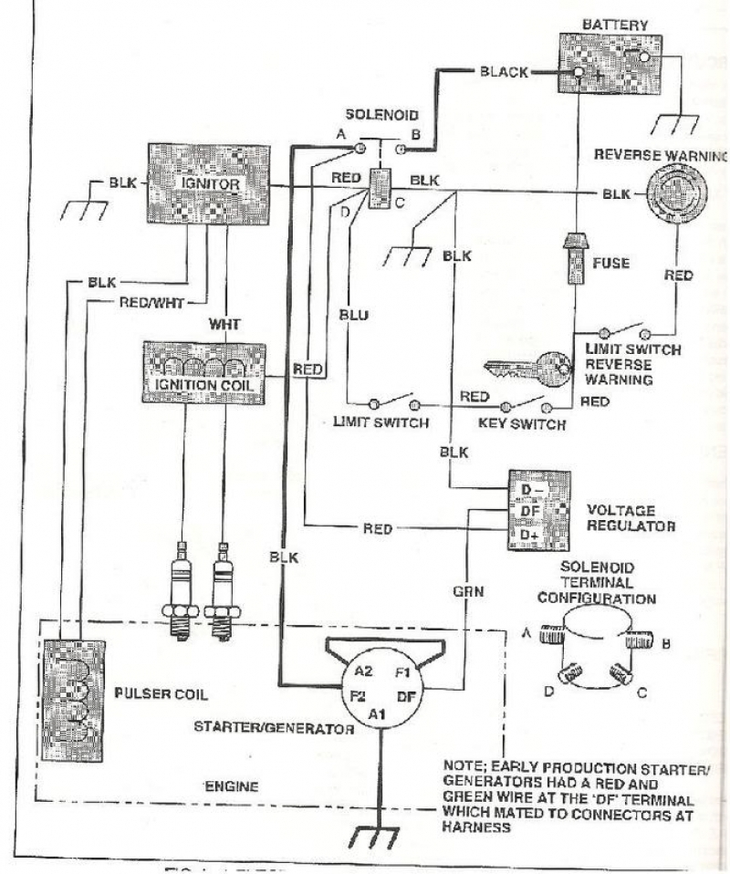 ez go electric golf cart wiring diagram ez go electric golf cart