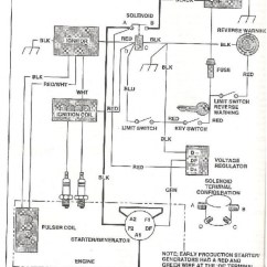 Pit Bike Wiring Diagram Football Field Printable Ez Go Gas Auto Electrical Related With