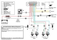 1995 Chevy K 1500 Wiring Diagrams. Chevrolet. Automotive ...