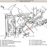 Wiring Diagram For A 1995 Chevy Pickup Truck. Chevrolet