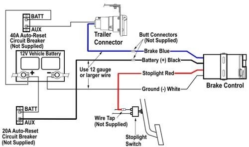 1996 dodge ram 1500 trailer wiring diagram 2006 dodge ram throughout dodge ram trailer wiring diagram?resize\=500%2C296\&ssl\=1 diagrams 715576 dodge ram 1500 trailer wiring harness diagram 1996 dodge ram 1500 wiring harness at readyjetset.co