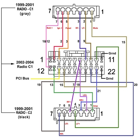 Wiring Schematic 99 Jeep Grand Cherokee Limited. Jeep ... on