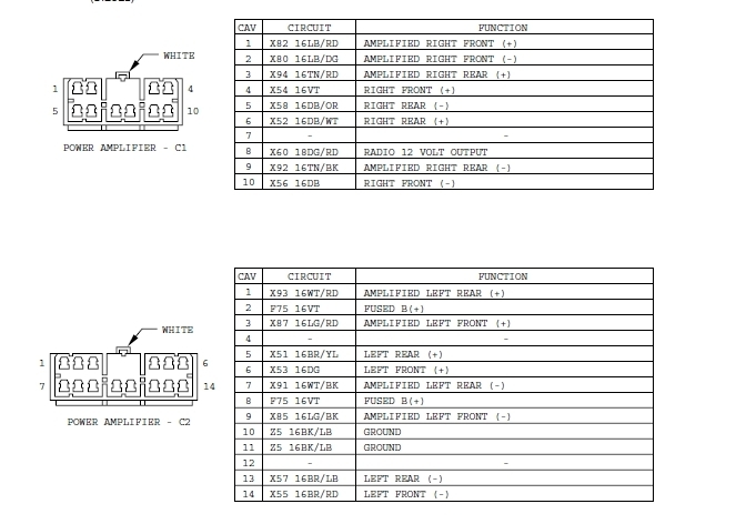 1996 jeep grand cherokee car stereo radio wiring diagram car regarding 1995 jeep grand cherokee stereo wiring diagram jeep grand cherokee radio wiring wiring diagram byblank 1999 jeep grand cherokee stereo wiring harness at gsmx.co
